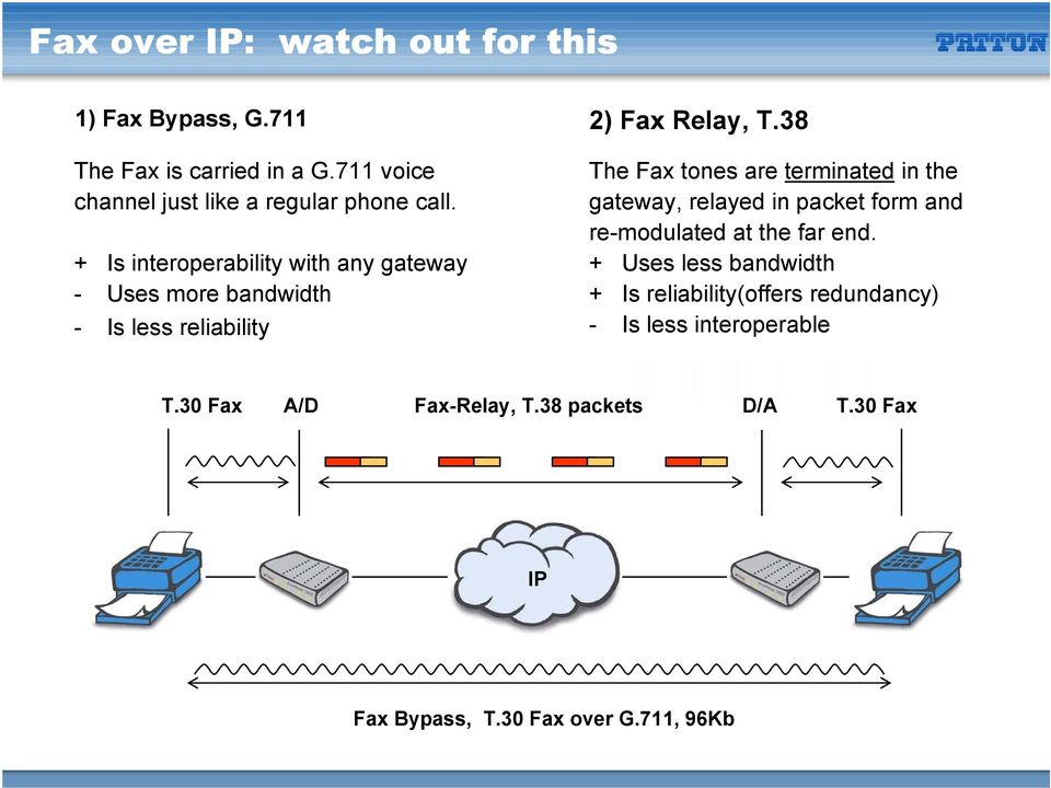 + Is interoperability with any gateway - Uses more bandwidth - Is less reliability 2) Fax Relay, T.