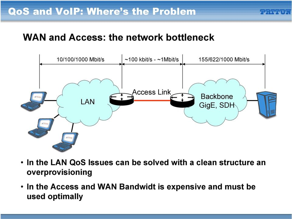 Backbone GigE, SDH In the LAN QoS Issues can be solved with a clean structure