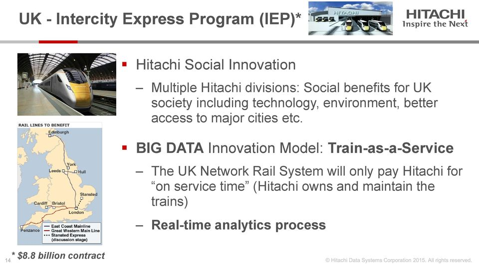 BIG DATA Innovation Model: Train-as-a-Service The UK Network Rail System will only pay Hitachi for