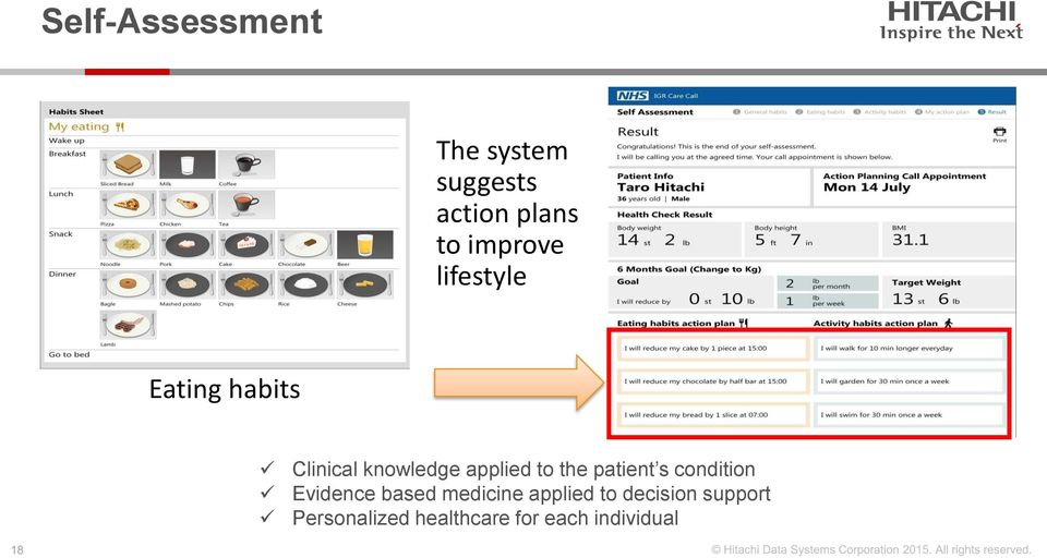 to the patient s condition Evidence based medicine applied