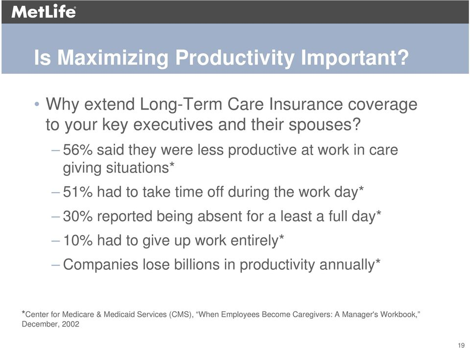 reported being absent for a least a full day* 10% had to give up work entirely* Companies lose billions in productivity