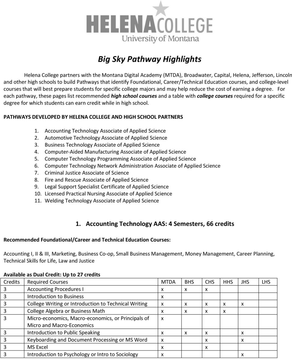 For each pathway, these pages list recommended high school courses and a table with college courses required for a specific degree for which students can earn credit while in high school.