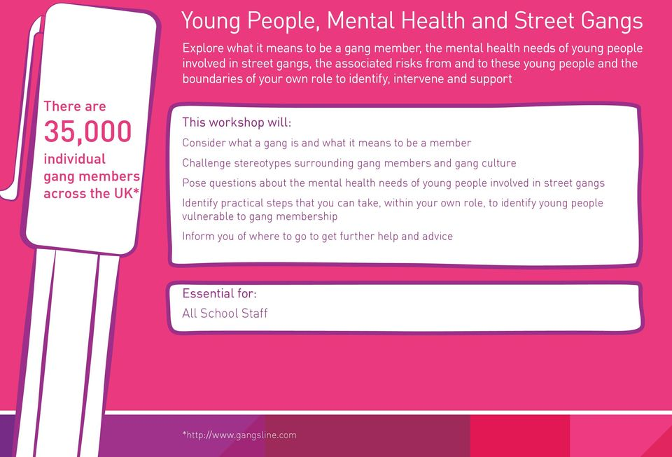 to be a member Challenge stereotypes surrounding gang members and gang culture Pose questions about the mental health needs of young people involved in street gangs Identify practical steps