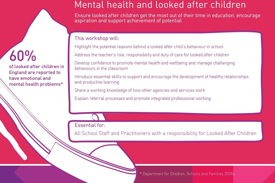 responsibility and duty of care for looked after children Develop confidence to promote mental health and wellbeing and manage challenging behaviours in the classroom Introduce essential skills to