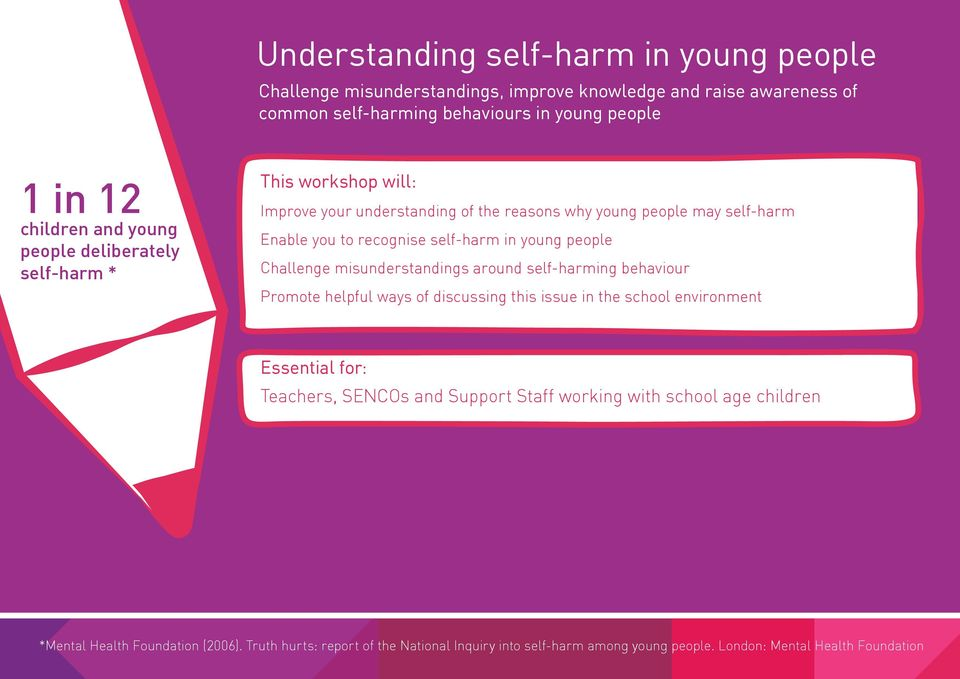 people Challenge misunderstandings around self-harming behaviour Promote helpful ways of discussing this issue in the school environment Teachers, SENCOs and Support