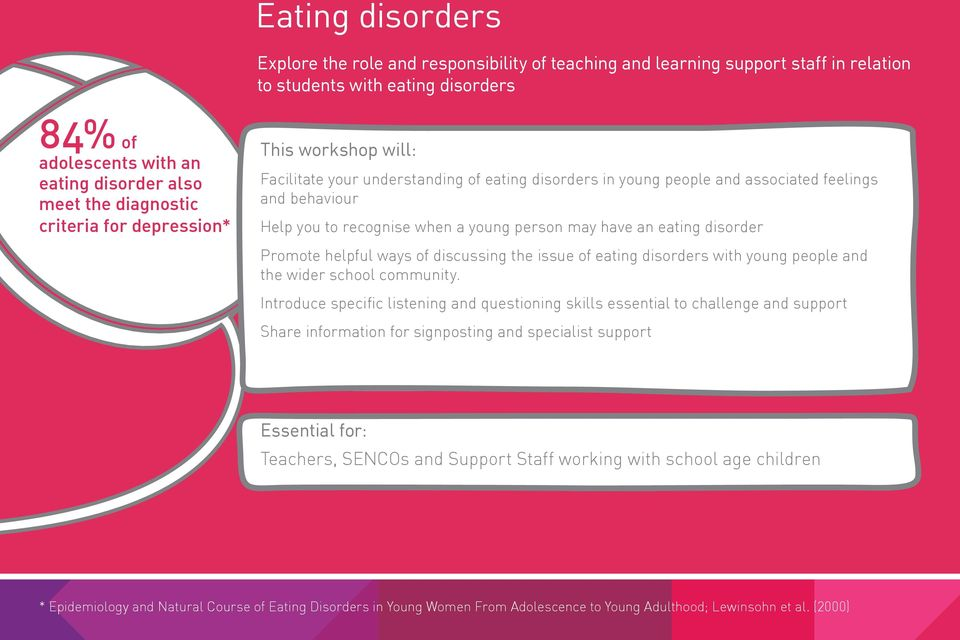 eating disorder Promote helpful ways of discussing the issue of eating disorders with young people and the wider school community.