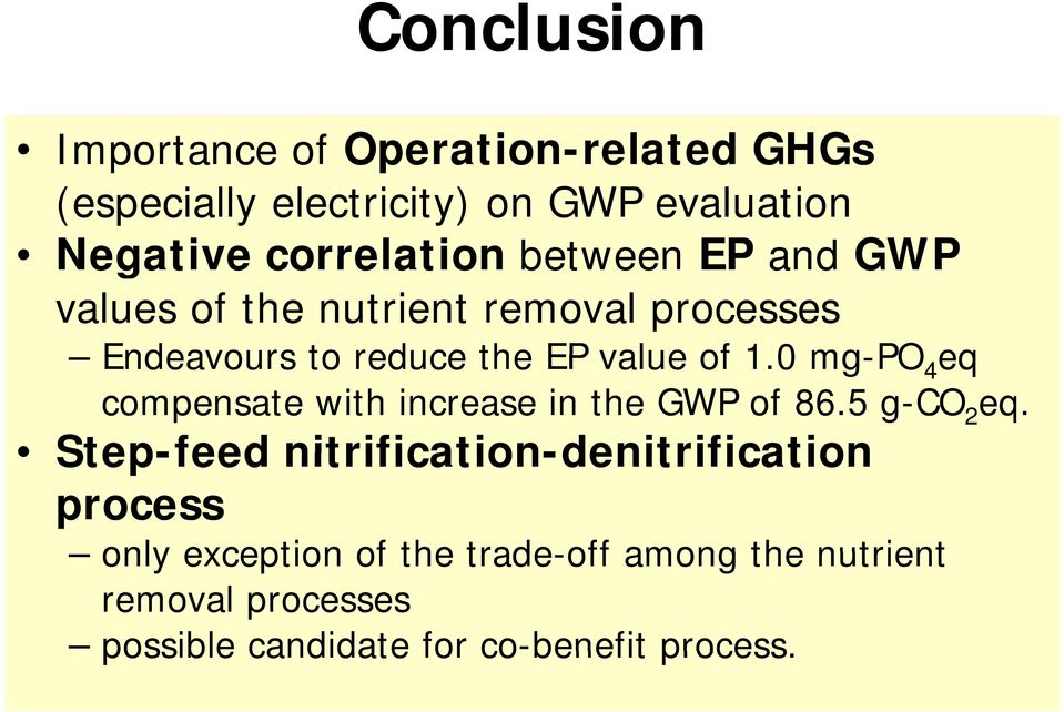 0 mg-po 4 eq compensate with increase in the GWP of 86.5 g-co 2 eq.