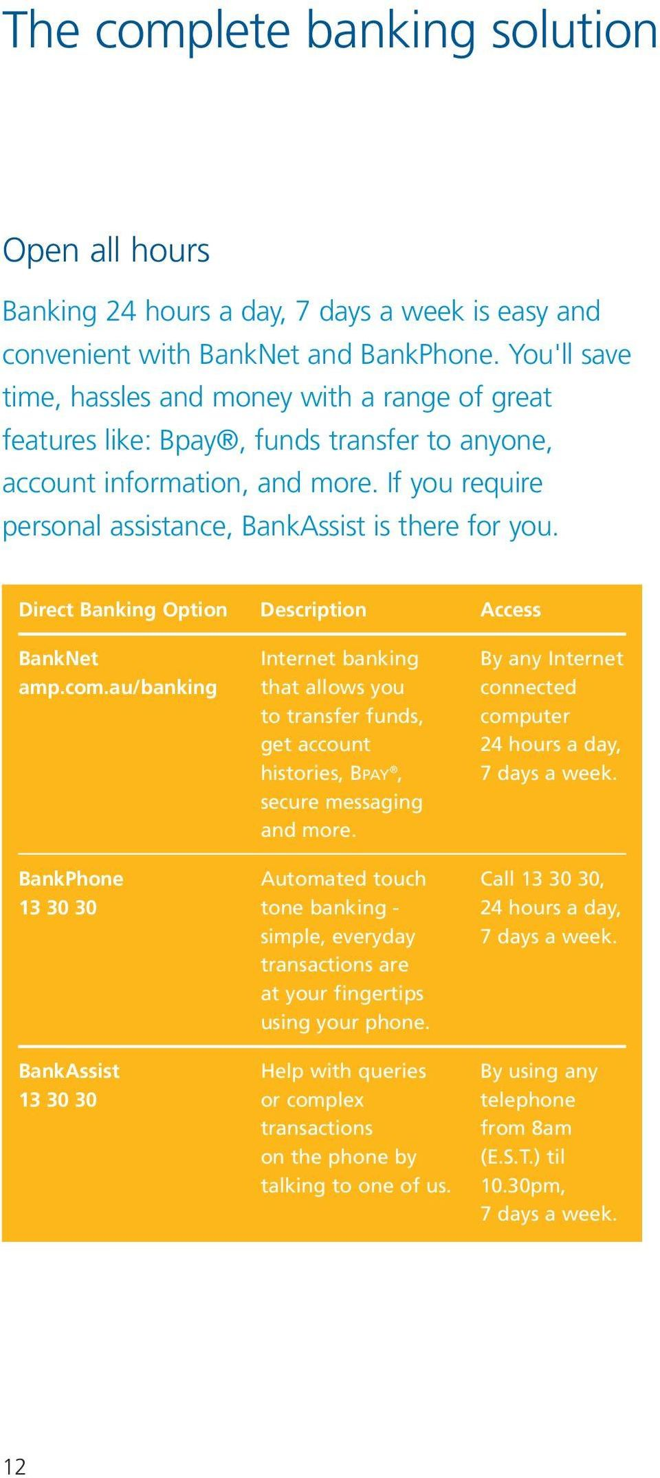 Direct Banking Option Description Access BankNet Internet banking By any Internet amp.com.