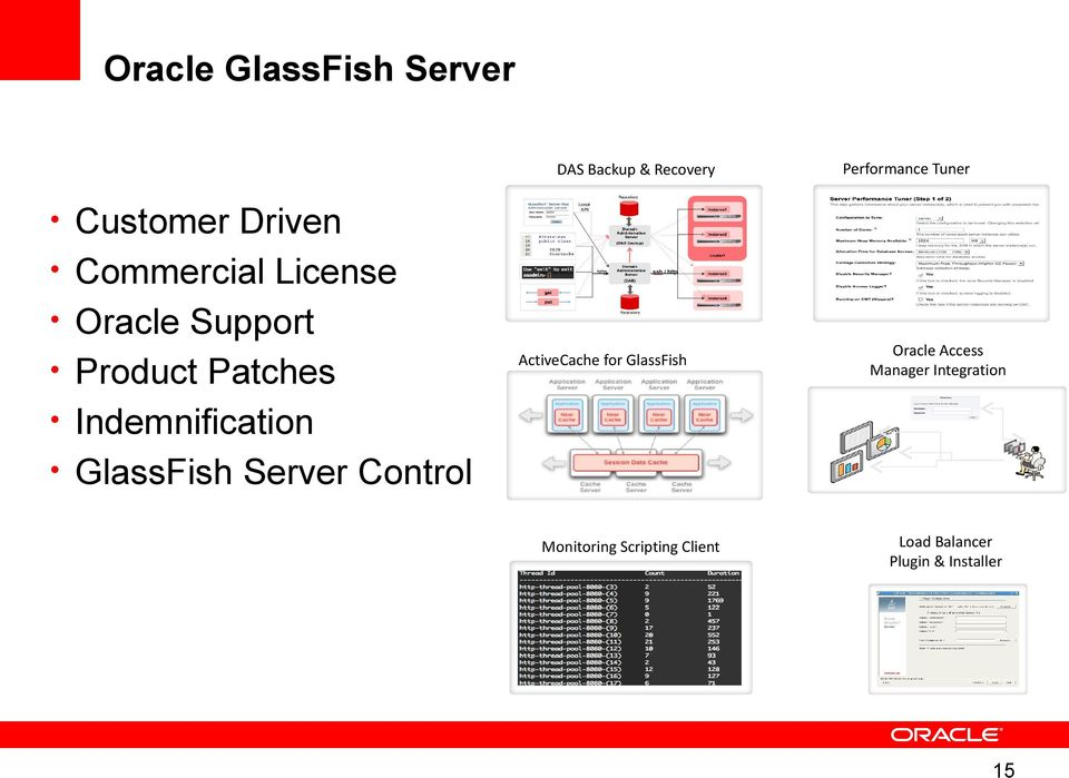 Control ActiveCache for GlassFish Monitoring Scripting Client Performance