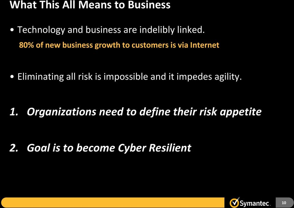 80% of new business growth to customers is via Internet Eliminating