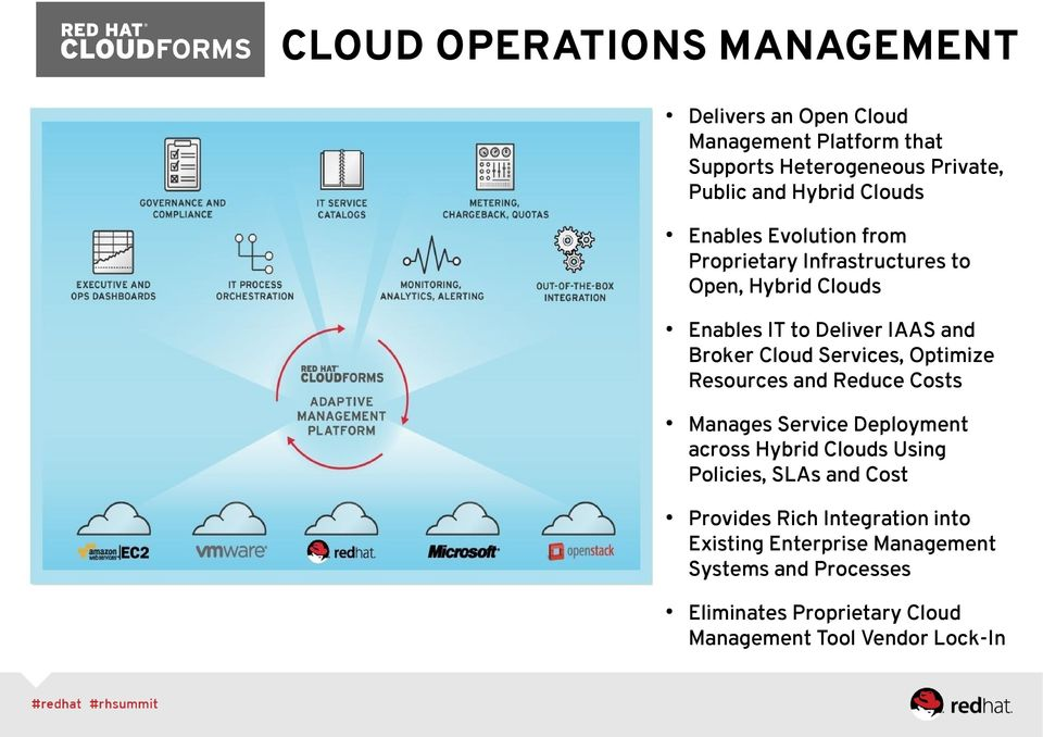 Services, Optimize Resources and Reduce Costs Manages Service Deployment across Hybrid Clouds Using Policies, SLAs and Cost