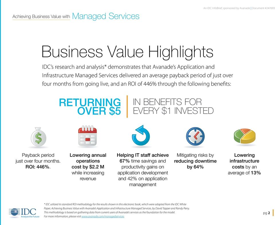 2 M while increasing revenue IN BENEFITS FOR EVERY $1 INVESTED Helping IT staff achieve 67% time savings and productivity gains on application development and 42% on application management Mitigating