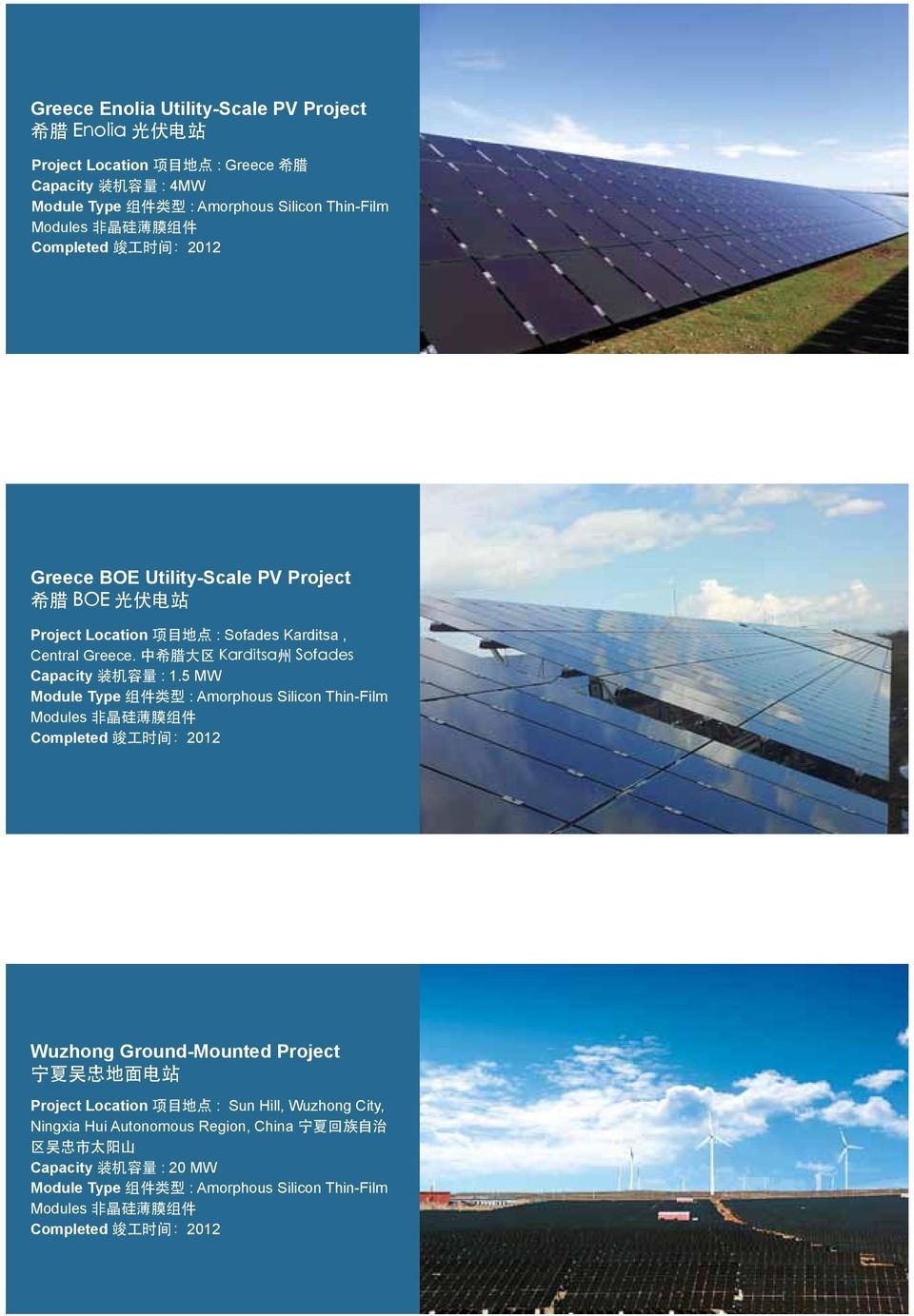 5 MW Module Type : Amorphous Silicon Thin-Film Modules Completed 2012 Wuzhong Ground-Mounted Project Project Location : Sun
