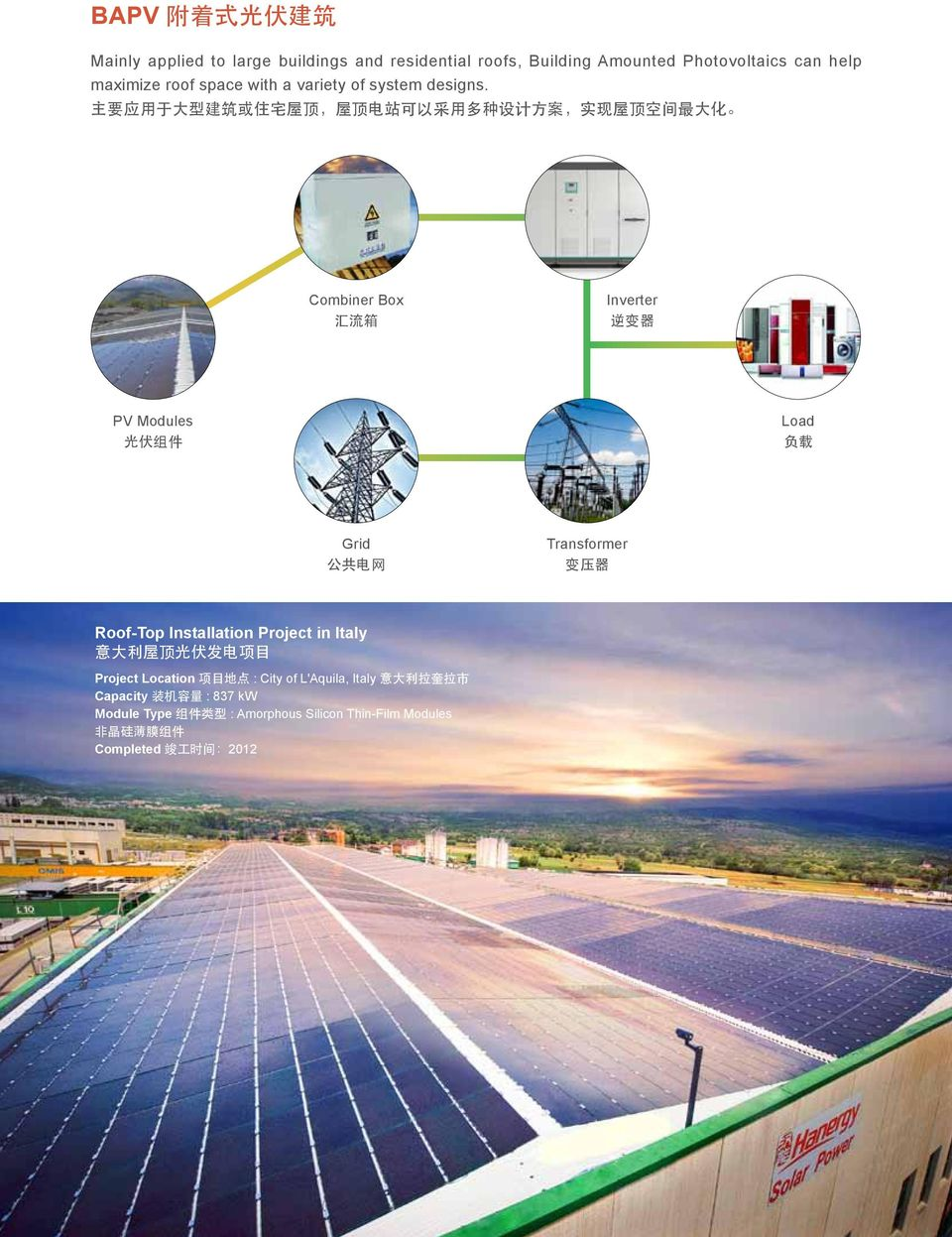 Combiner Box Inverter PV Modules Load Grid Transformer Roof-Top Installation Project in
