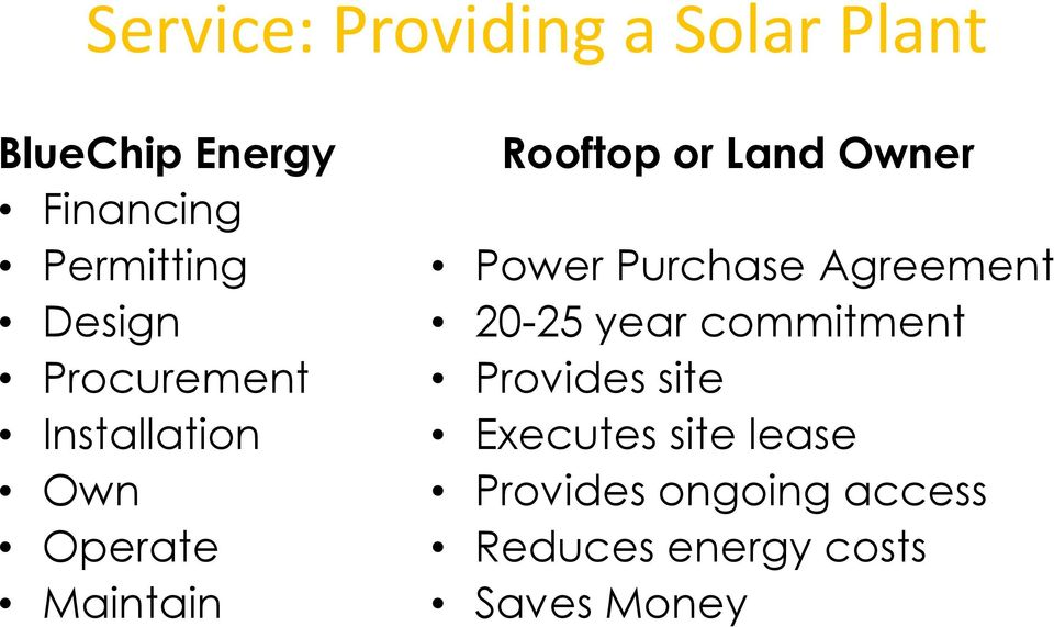 Owner Power Purchase Agreement 20-25 year commitment Provides site