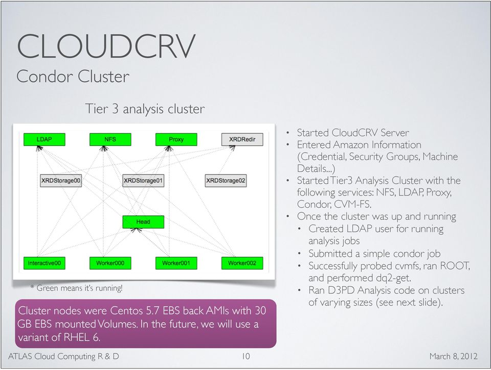 ..) Started Tier3 Analysis Cluster with the following services: NFS, LDAP, Proxy, Condor, CVM-FS.
