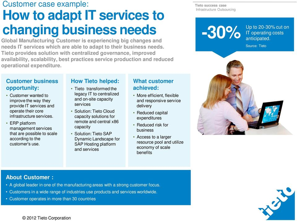 Tieto success case Infrastructure Outsourcing -30% Up to 20-30% cut on IT operating costs anticipated.