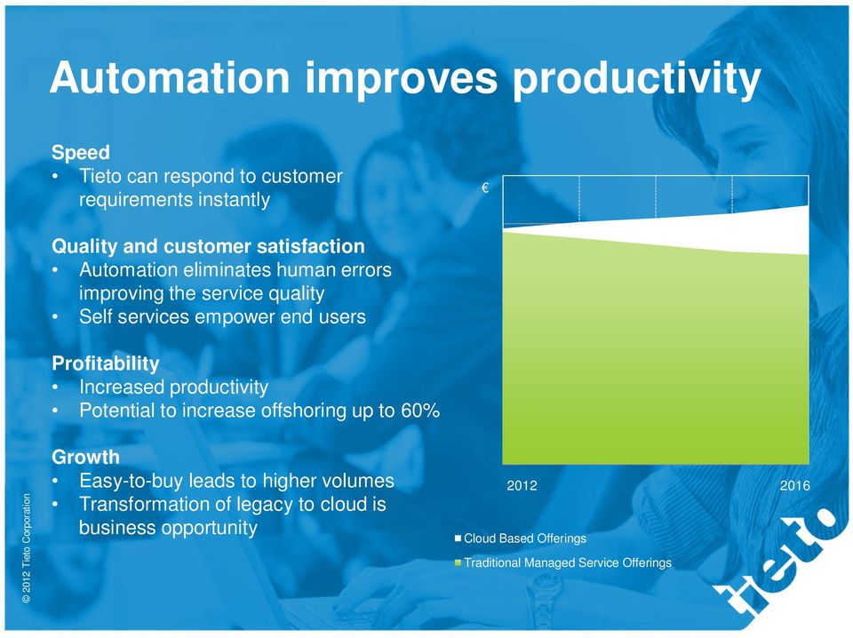Profitability Increased productivity Potential to increase offshoring up to 60% Growth Easy-to-buy leads to higher