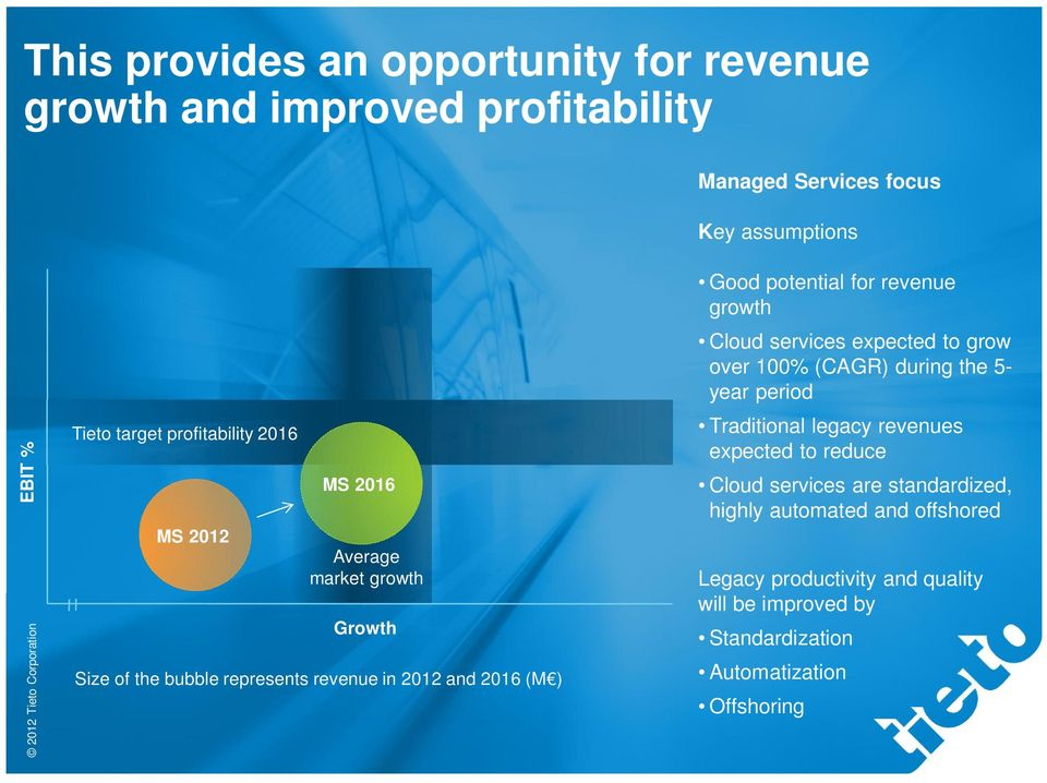 revenue growth Cloud services expected to grow over 100% (CAGR) during the 5- year period Traditional legacy revenues expected to reduce Cloud