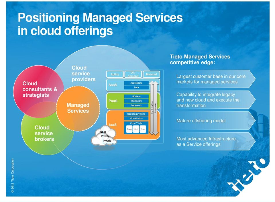 customer base in our core markets for managed services Capability to integrate legacy and new cloud