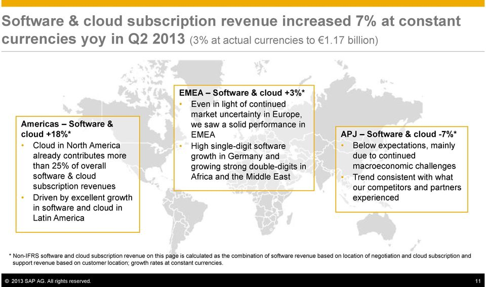Latin America EMEA Software & cloud +3%* Even in light of continued market uncertainty in Europe, we saw a solid performance in EMEA High single-digit software growth in Germany and growing strong