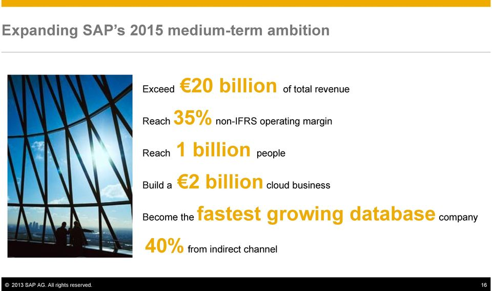 Build a 2 billion cloud business Become the fastest growing