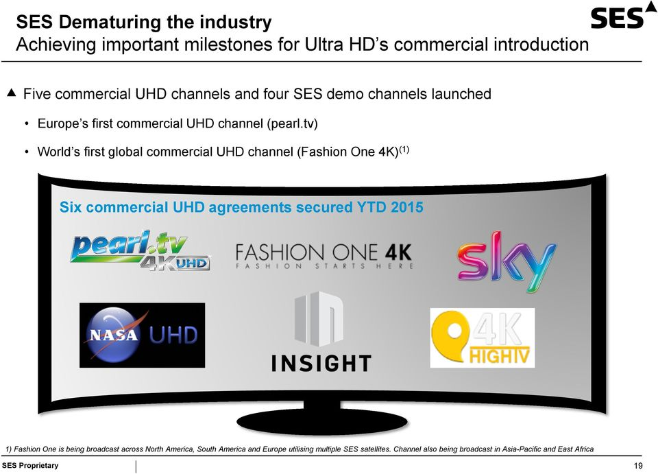 tv) World s first global commercial UHD channel (Fashion One 4K) (1) Six commercial UHD agreements secured YTD 2015 1) Fashion