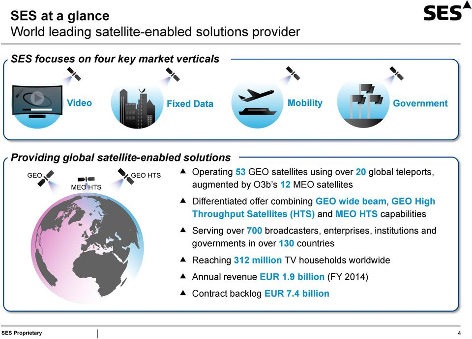 offer combining GEO wide beam, GEO High Throughput Satellites (HTS) and MEO HTS capabilities Serving over 700 broadcasters, enterprises, institutions and