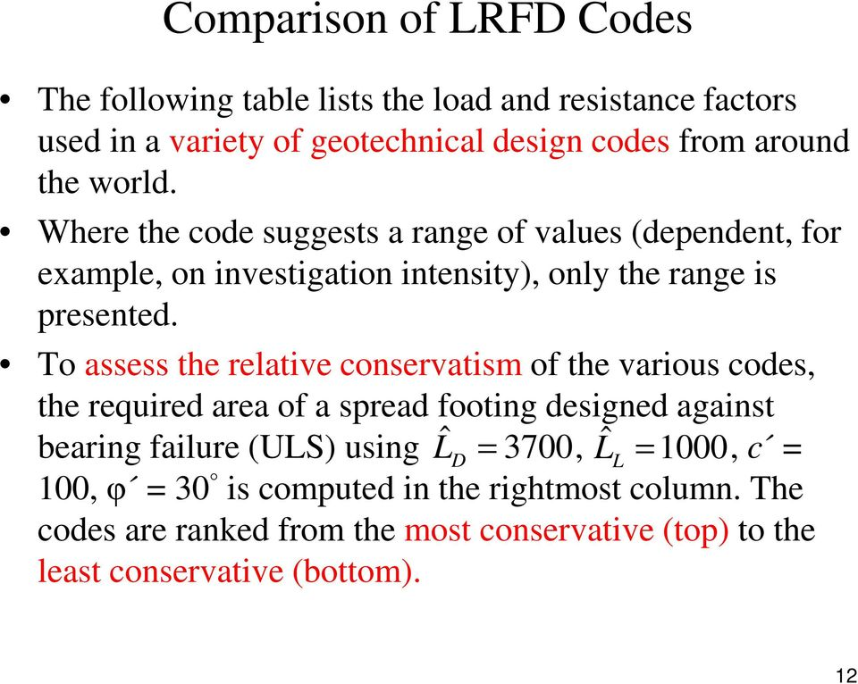 To assess the relative conservatism of the various codes, the required area of a spread footing designed against bearing failure (ULS) using L ˆ,,