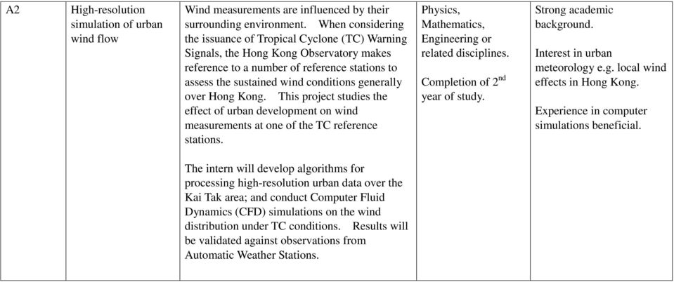 over Hong Kong. This project studies the effect of urban development on wind measurements at one of the TC reference stations. Physics, Engineering or related Strong academic background.