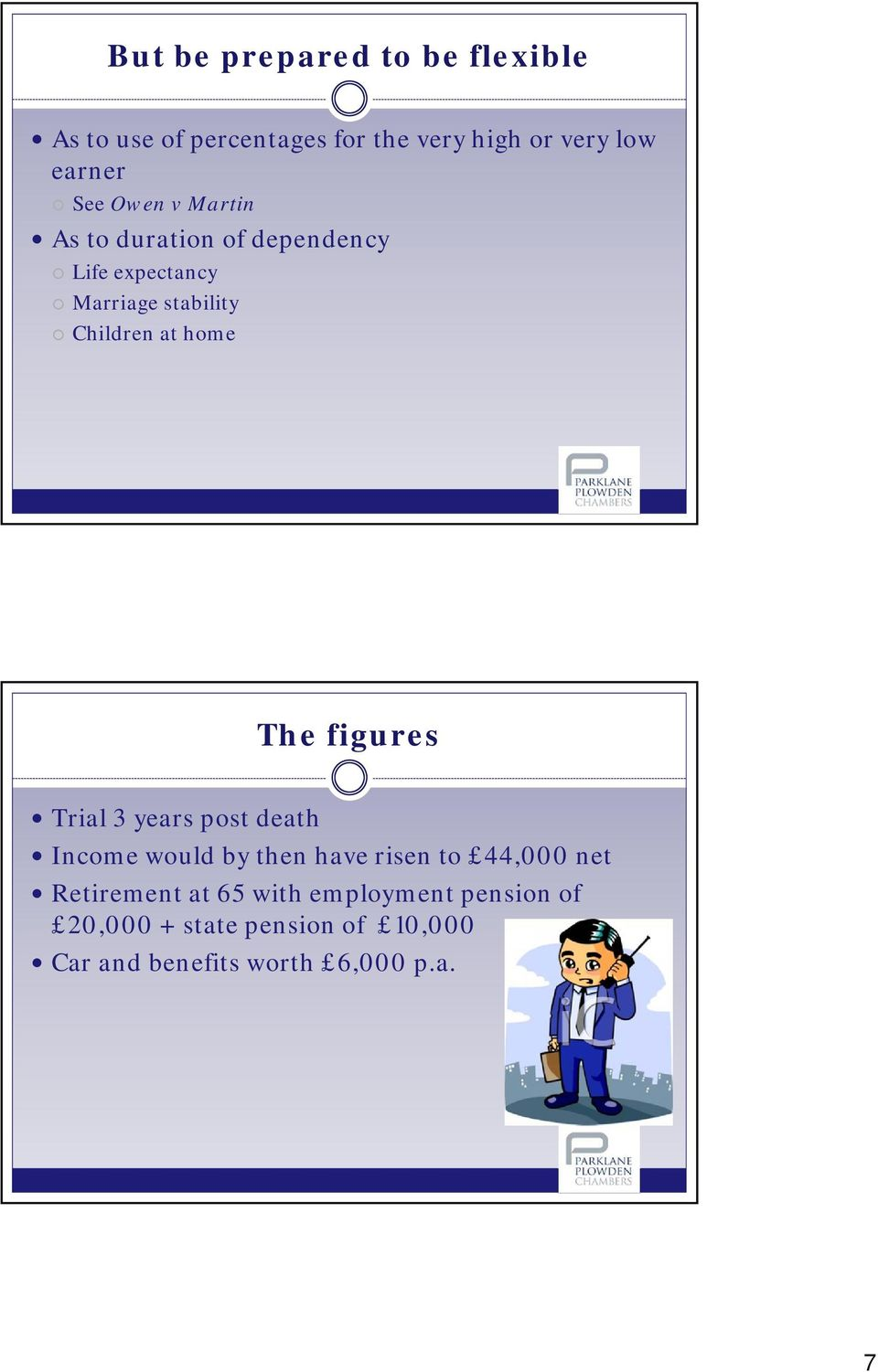 The figures Trial 3 years post death Income would by then have risen to 44,000 net Retirement at