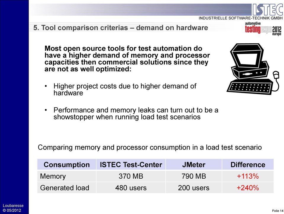Performance and memory leaks can turn out to be a showstopper when running load test scenarios Comparing memory and processor consumption