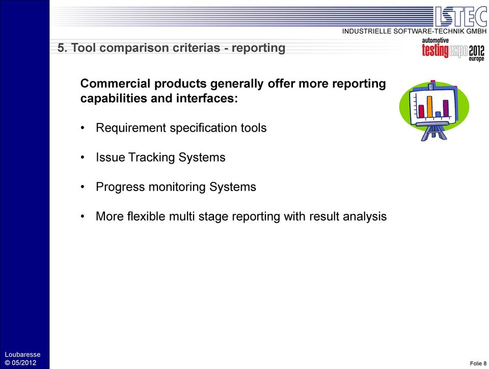 Requirement specification tools Issue Tracking Systems Progress