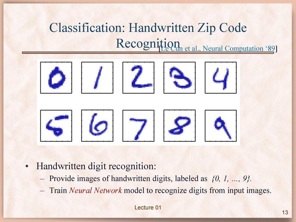 Provide images of handwritten digits, labeled as {0, 1,, 9}.