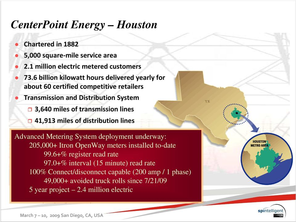 41,913 miles of distribution lines 225 substations Advanced Metering System deployment underway: 205,000+ Itron OpenWay meters installed to-date 99.