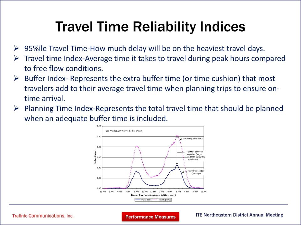Buffer Index- Represents the extra buffer time (or time cushion) that most travelers add to their average travel time when