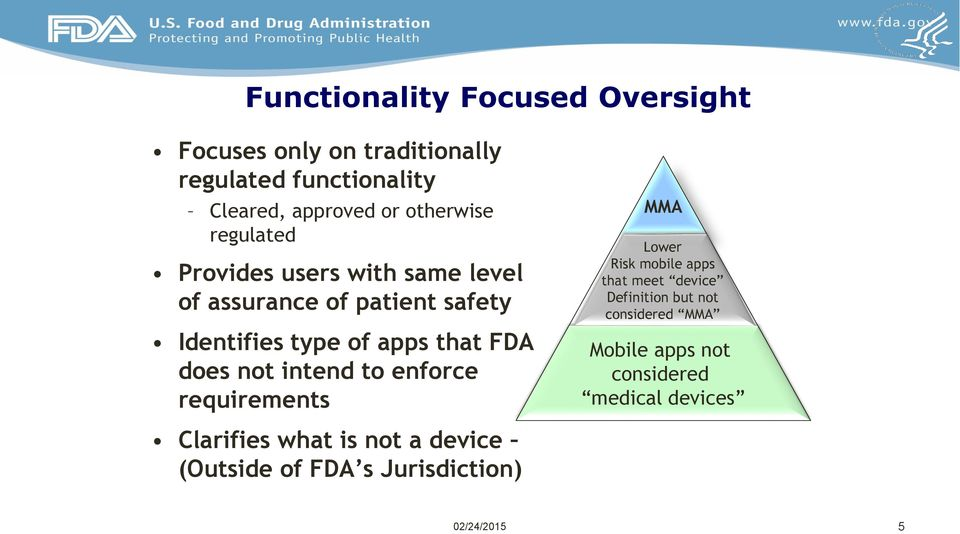 FDA does not intend to enforce requirements MMA Lower Risk mobile apps that meet device Definition but not