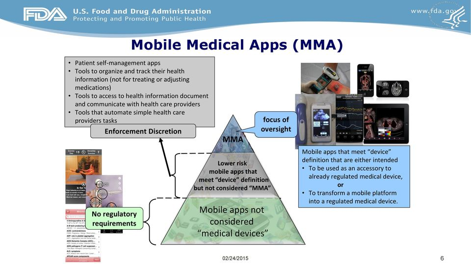 requirements MMA Lower risk mobile apps that meet device definition but not considered MMA Mobile apps not considered medical devices focus of oversight Mobile apps that