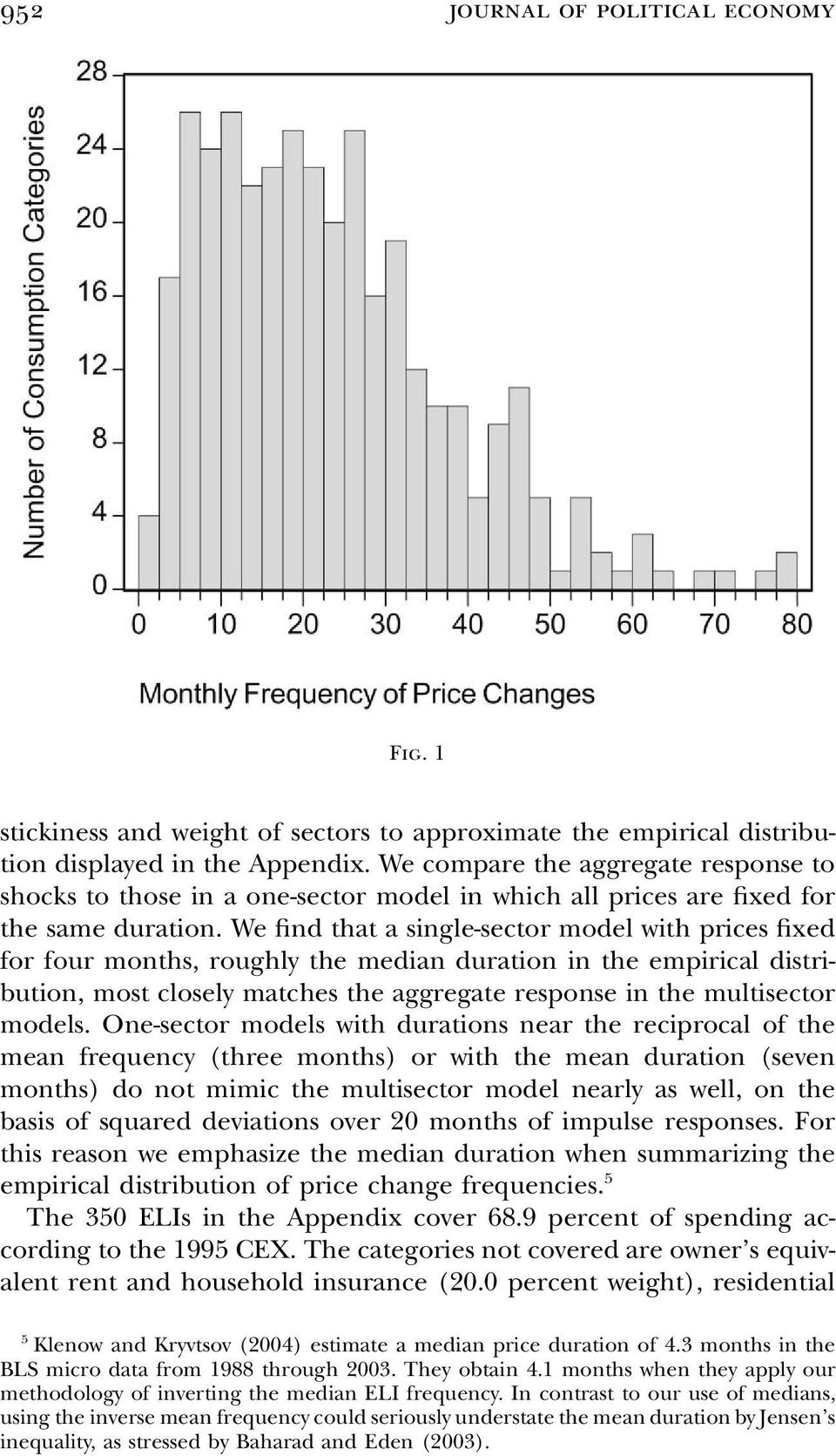 We find that a single-sector model with prices fixed for four months, roughly the median duration in the empirical distribution, most closely matches the aggregate response in the multisector models.