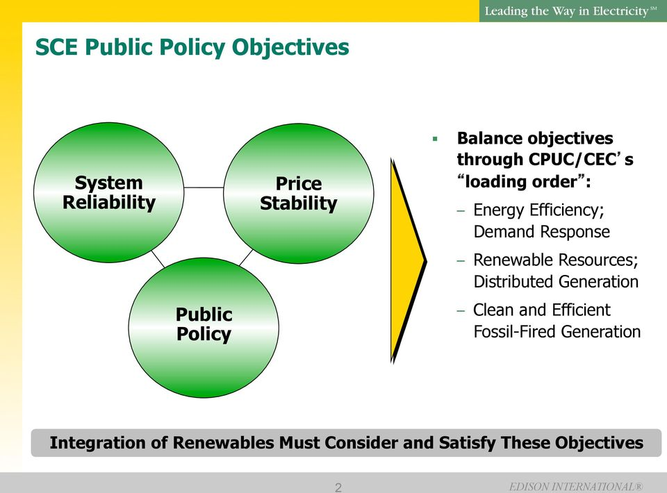 Renewable Resources; Distributed Generation Public Policy Clean and Efficient