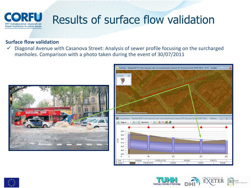 Analysis of sewer profile focusing on the surcharged