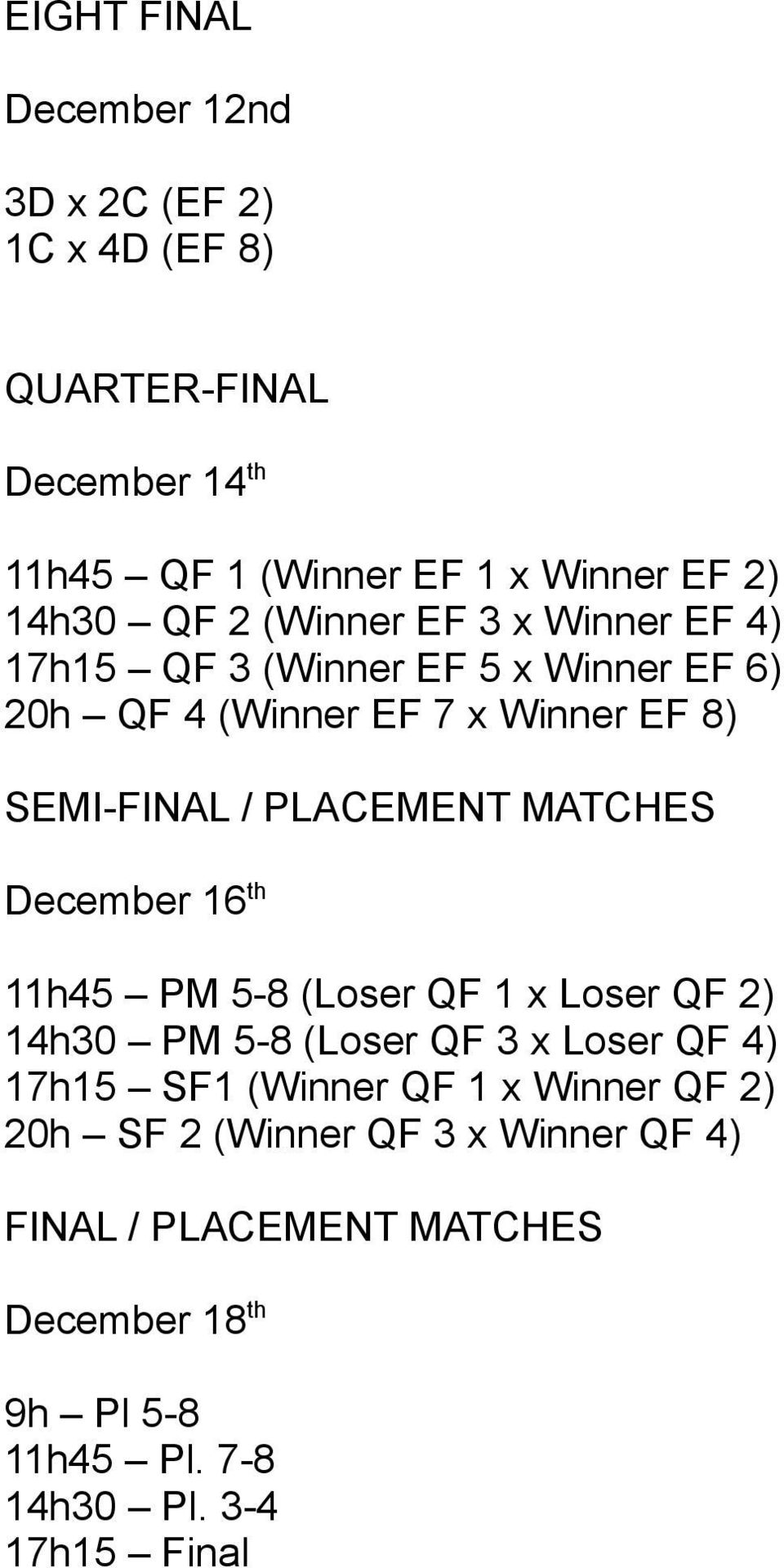 MATCHES December 16 th 11h45 PM 5-8 (Loser QF 1 x Loser QF 2) 14h30 PM 5-8 (Loser QF 3 x Loser QF 4) 17h15 SF1 (Winner QF 1 x