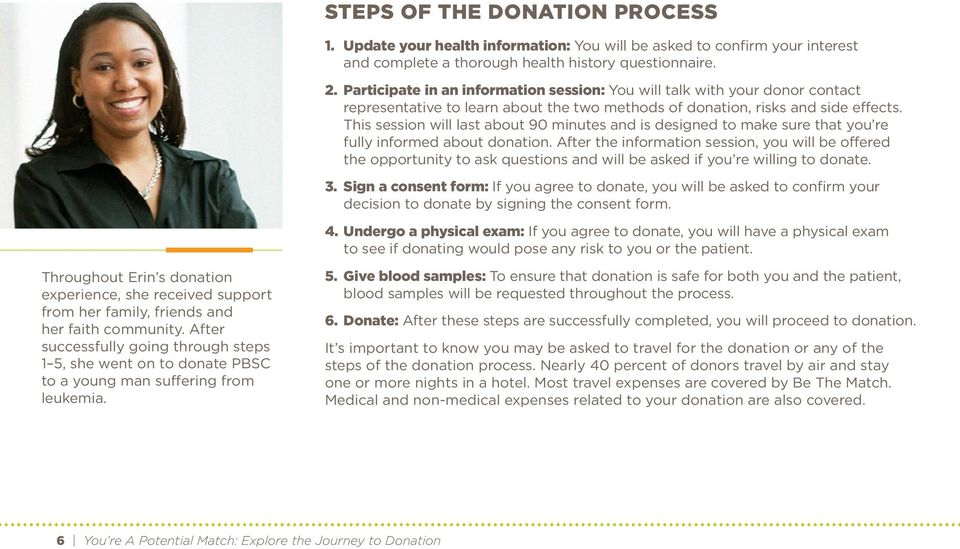 This session will last about 90 minutes and is designed to make sure that you re fully informed about donation.