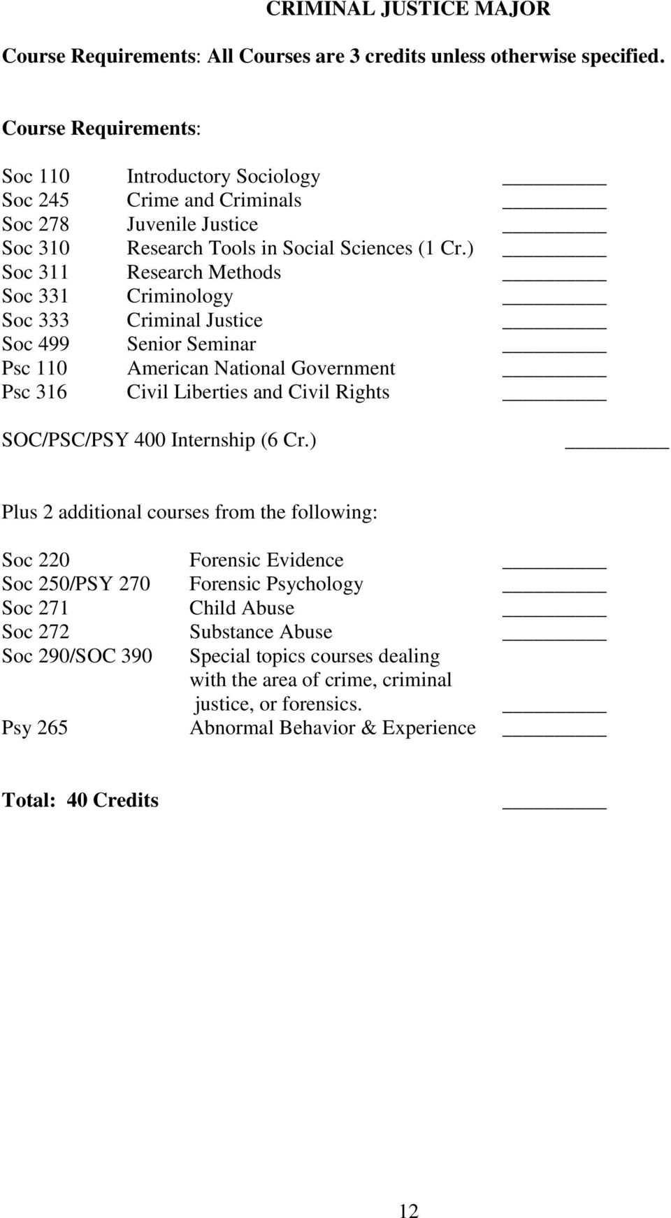 ) Soc 311 Research Methods Soc 331 Criminology Soc 333 Criminal Justice Soc 499 Senior Seminar Psc 110 American National Government Psc 316 Civil Liberties and Civil Rights SOC/PSC/PSY 400