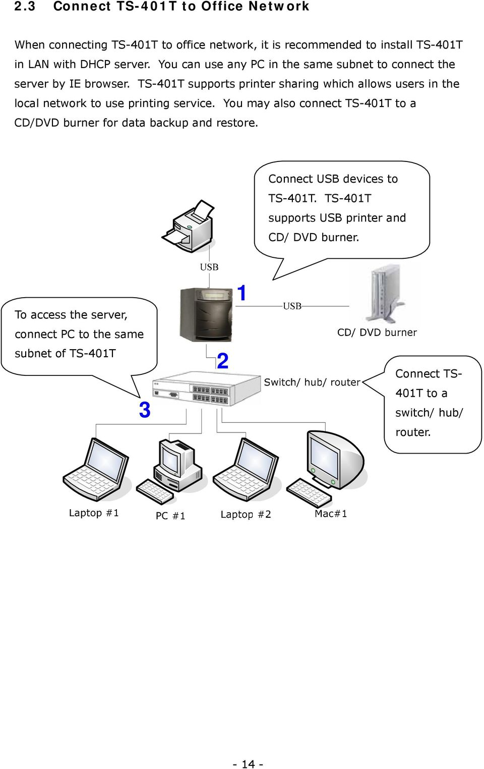 TS-401T supports printer sharing which allows users in the local network to use printing service.