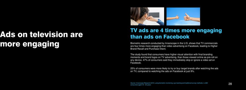 The study found that consumers have higher visual attention with final branding moments and brand logos on TV advertising, than those viewed online as pre-roll on any device.