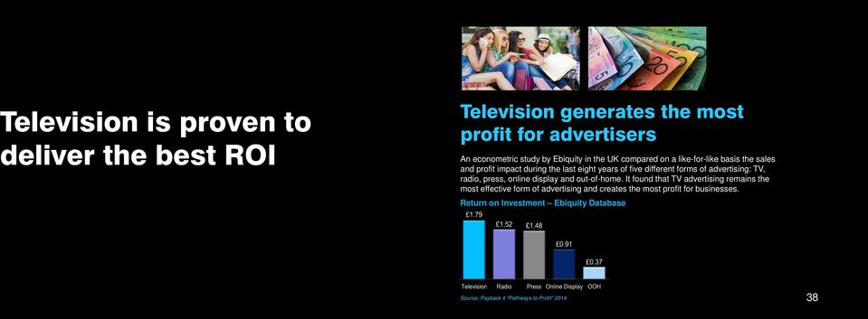 advertising: TV, radio, press, online display and out-of-home.