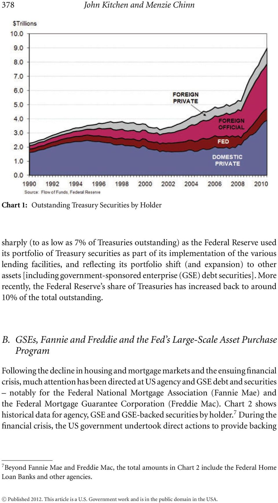 securities]. More recently, the Federal Reserve s share of Treasuries has increased back to around 10% of the total outstanding. B.