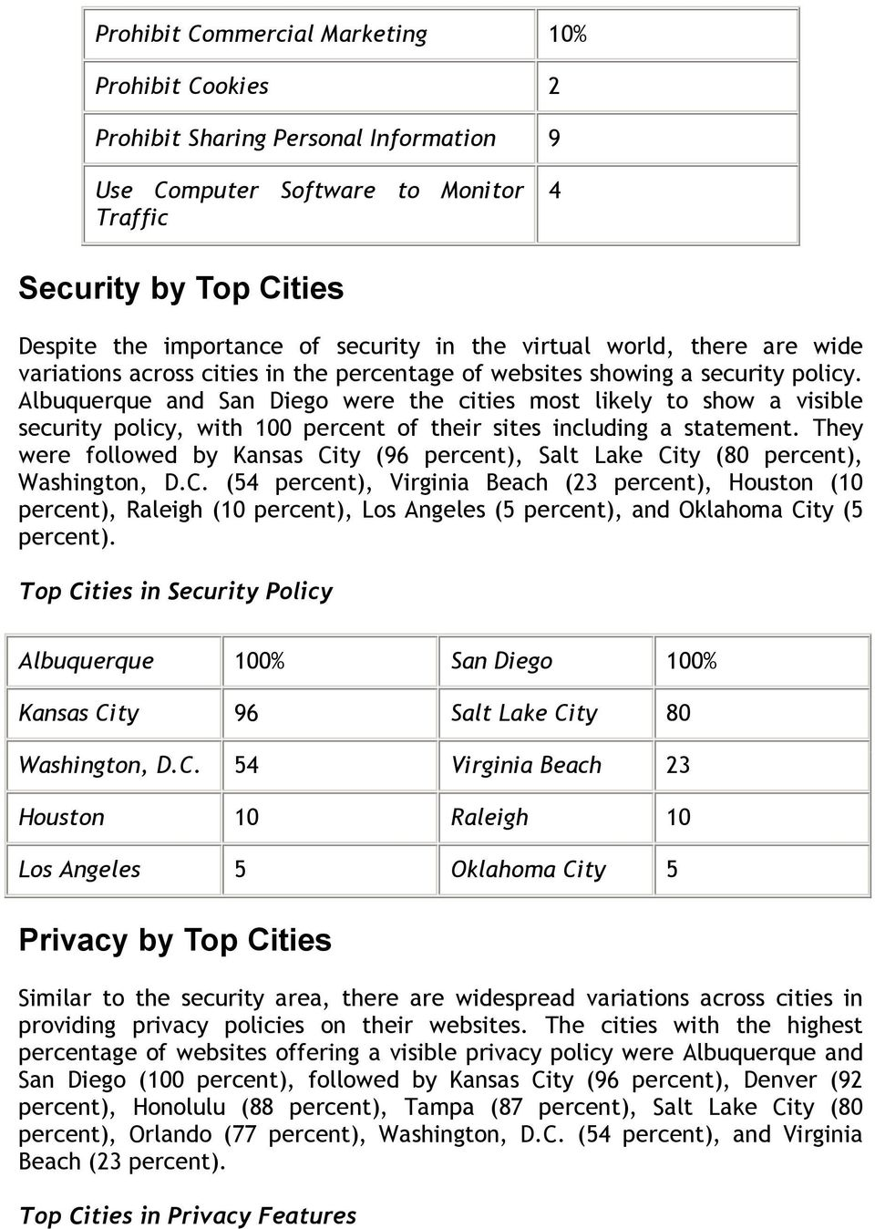 Albuquerque and San Diego were the cities most likely to show a visible security policy, with 100 percent of their sites including a statement.