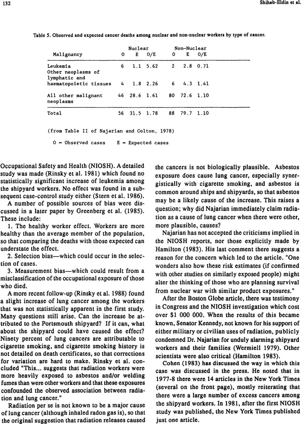 1 (from Table II of Najarian and Colton, 1978) O - Observed cases E - Expected cases Occupational Safety and Health (NIOSH). A detailed study was made (Rinsky et al.